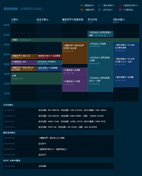 2014暴雪嘉年华地图与时间表公布